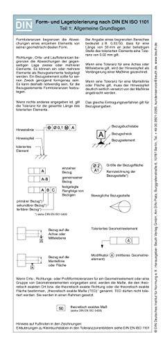 Form- und Lagetolerierung nach DIN EN ISO 1101: Paket: Teil 1 + Teil 2 Faltblätter mit Auszügen aus der Norm