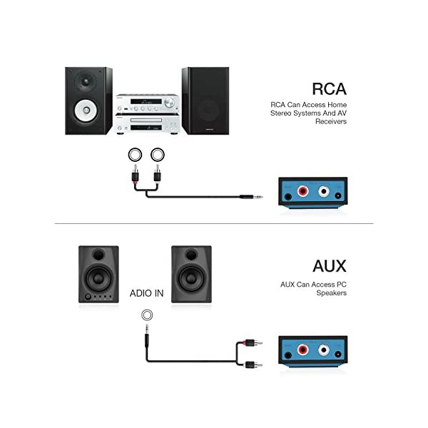 Wireless Audio Receiver for Music Streaming Sound System Works with Smart Phones and Tablets, Wireless Adapter for Speakers