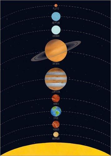 Poster 50 x 70 cm: Unser Sonnensystem von coico - hochwertiger Kunstdruck, neues Kunstposter