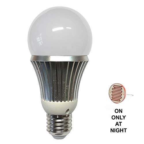 light bulb ir illuminator - 7