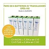 Batteries pour kit panneau solaire 6x2v'Translucides OPZs' 442 pour installation autonome solaire et énergie éolienne batterie haut de gamme jusqu'à 11.000 cycles et 20 ans de durée de vie !
