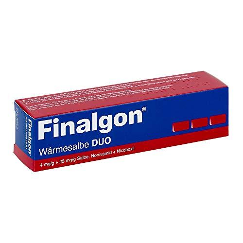 Finalgon Wärmesalbe Duo, 20 g Creme