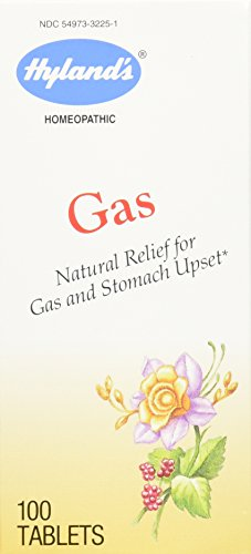 natural gas relief - 2