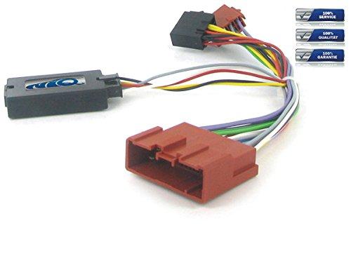 NIQ Lenkradfernbedienungsadapter geeignet für PUMPKIN Autoradios, kompatibel mit für Mazda 2 / 5 / MX-5