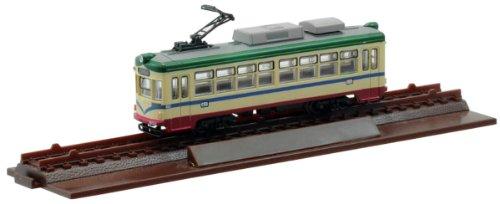 800 sous forme de chemin de fer Collection Tosa Electric Railway
