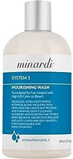 Best minardi hair products Reviews