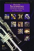 Baritone Saxophone Full Range Fingering and Trill Chart