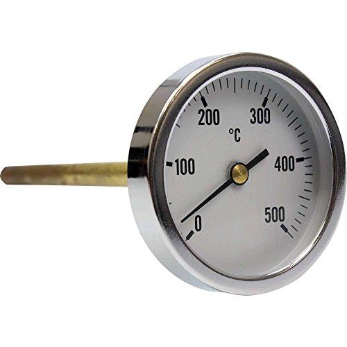 Termómetro bimetálico con vaina (más opciones clic: aquí), conexión posterior 1/2