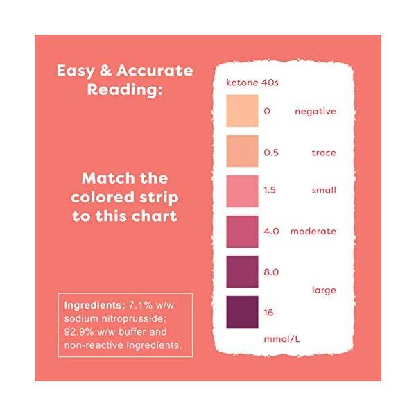 buy  Kiss My Keto Strips — 200 Ketosis Test Strips ... Diabetes Care