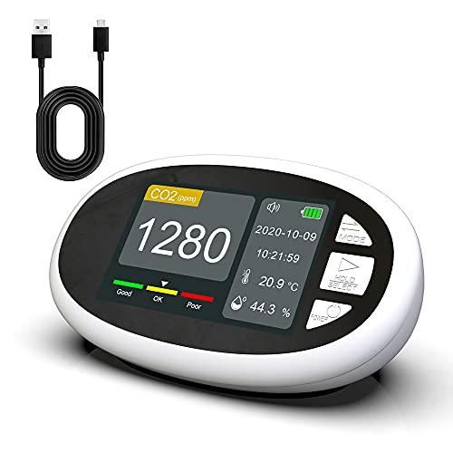 Imbimsi Co2-Messgerät, Kann Co2, Temperatur, Luftfeuchtigkeit, Co2-Schmelzgerät, das Daten Speichern Kann, Anzeigezeit, Wiederaufladbares Luftmessungs-Messgerät Erkennen