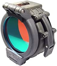 SureFire Flip Up Red Filter Flashlights with 1.25