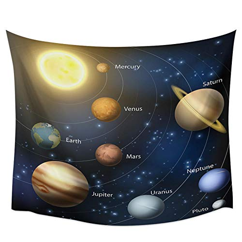 Solar System Planet Around Sun Rotating Label Tapestry College Dorm Wall Hanging Tapestries for Living Room Bedroom Home Decor