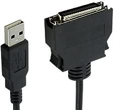 USB to Mini Centronics Cable, 5 ft.