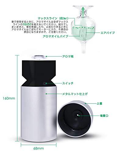 ビタランドジャパン『E'SVOYAGE(T11-ENS068N)』