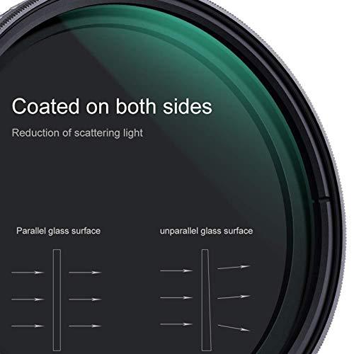 Ultra Delgado, Impermeable 55 mm 58mm 62mm 67mm 77mm Filtro de gradiente ND Filtro Densidad Neutra Filtro de la Variable ND2 a ND32, Usado en la cámara for Lens de Sony No X Lente para Lente de cáma