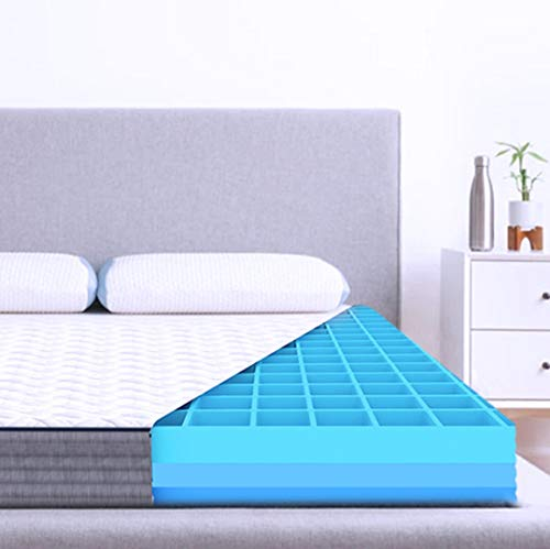 "The Sleep Company SmartGRID Luxe 8"" Mattress - King Bed (75x72x8 inches)"