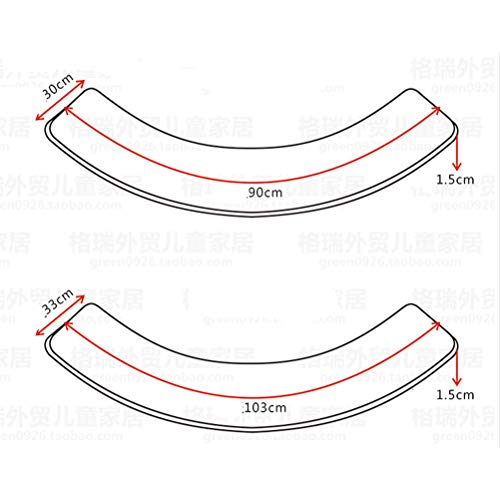 Características tabla curva KKCF