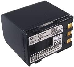 Cameron Sino Rechargeble Battery for Canon OPTURA 500