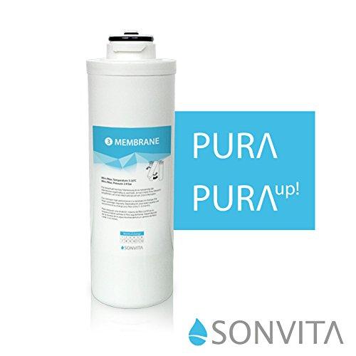 Sonvita Membrane für Pura/Pura UP