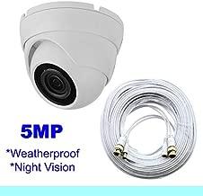 Samsung Wisenet Compatible 5MP Dome Security Camera f/SDH-B84045BF, SDH-C85105BF