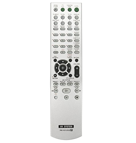 ALLIMITY RM-ADU005 Remote Contro...
