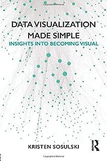 visual insight
