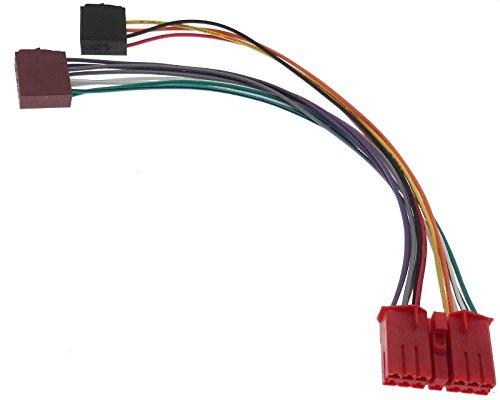 C�ble adaptateur radio iSO rENAULT r5 r11 r18 r19 ...