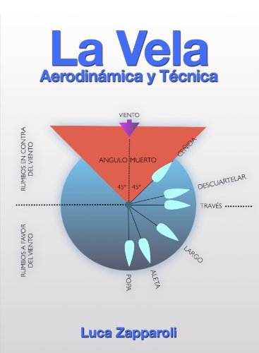 La Vela (Nautica nº 1)