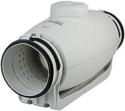 Soler & Palau 5211360600TD de 250–100Silent halbradial Ventilador de tubo de schallgedämmt