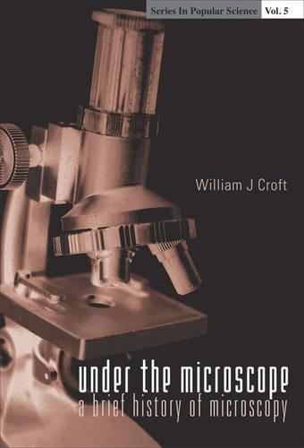 Under the Microscope: A Brief History of Microscopy