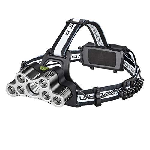Fet hoofdlamp, led, multifunctioneel, lantaarn superhelder, lithium batterij, USB, zaklamp, waterdicht, voor outdoor, bergbeklimmer, nachtvissen, lange levensduur