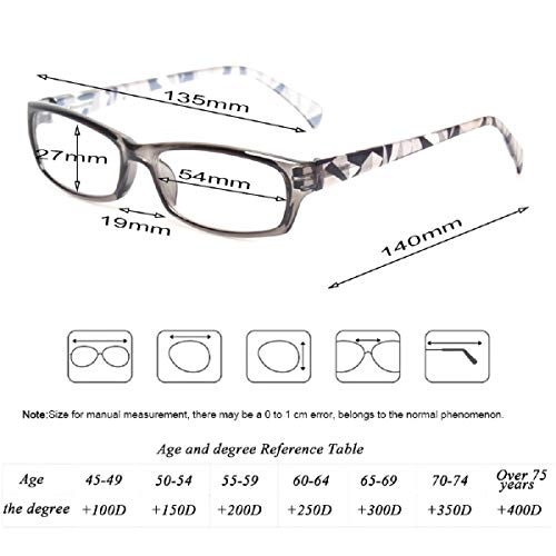 Reading Glasses 5 Pairs Fashion Ladies Readers Spring Hinge with Pattern Print Eyeglasses for Women (5 Pack Mix Color, 3.0)