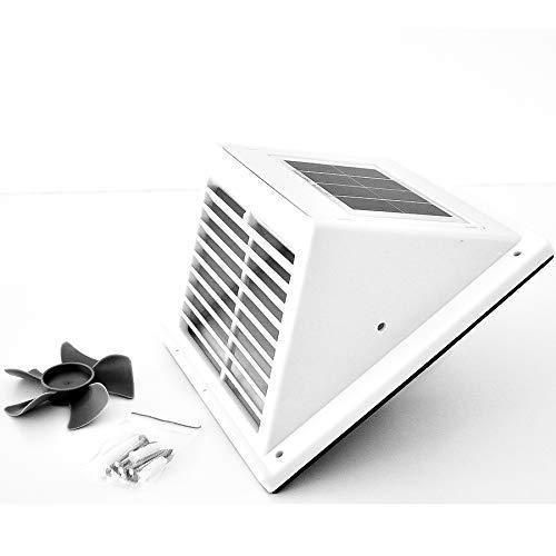 Walturige ventilator voor inbouw voor broeikas, tuinhuis, serre, camper, stal SLH/W