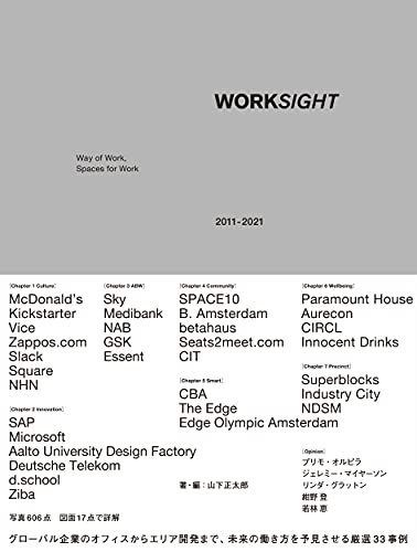 WORKSIGHT 2011-2021: Way of Work, Spaces for Work