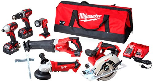 Milwaukee Power Tool Portfolio