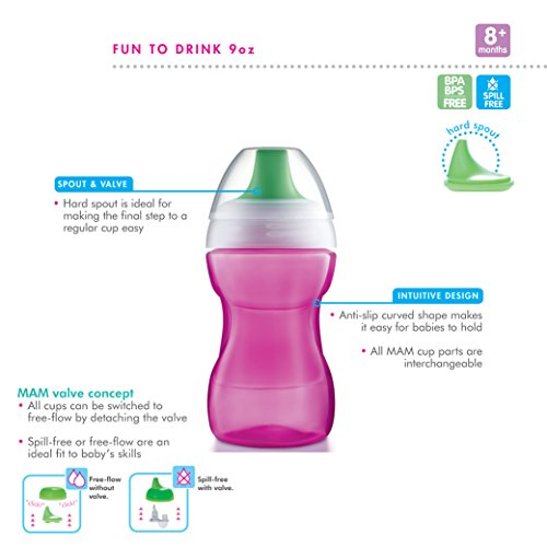 MAM Sippy Cups for Toddlers Spill Proof, Fun to Drink Cup, Unisex, 9 Ounces, 1-Count