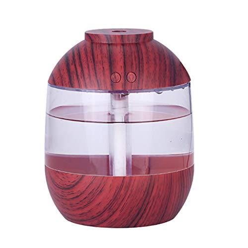 Humidificador Ultrasónico,JiaMeng Humectador ultrasónico del Aromatherapy del Aroma del difusor LED del Aceite Esencial del Aroma del Aire - JMJS047