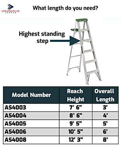 Louisville Ladder AS4005, 5 Feet