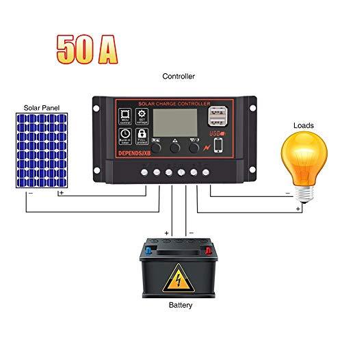 Seasaleshop 30A Solar Ladegerät LCD Solarregler Charge Controller Wasserdicht Solar Panel Batterie Intelligente Regler mit Dual USB Port Display 12V/24V by