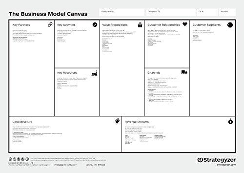 Business Model Canvas (Poster/Board), Strategie- und Innovation, praktisch unzerstörbares PVC (410g/m²) und wiederverwendbar mit Stattys Notes, in der Größe (119 x 84 cm - DIN A0), auf Englisch