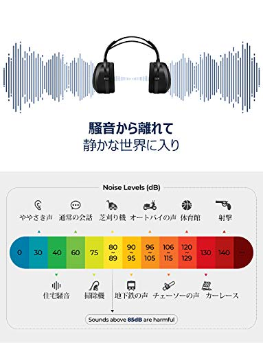 【進化版】MPOW防音イヤーマフ遮音値36dB超弾力性ヘッドバンド調整可能ANSIS3.19&CEEN352-1認証済み聴覚保護騒音対策防音ヘッドホンブラック