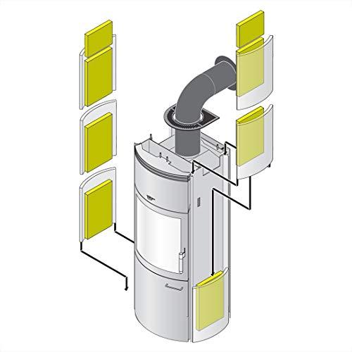 HARK 8x Thermospeichersteine für Kaminöfen