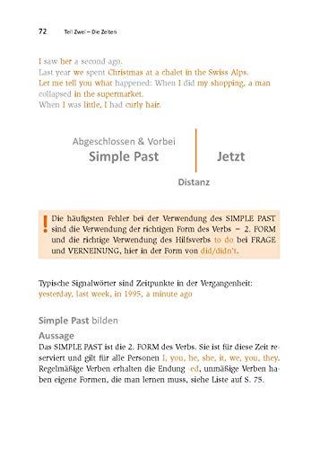 Englische Grammatik. Regeln, Beispiele, Übungen für ein fehlerfreies Englisch - 2