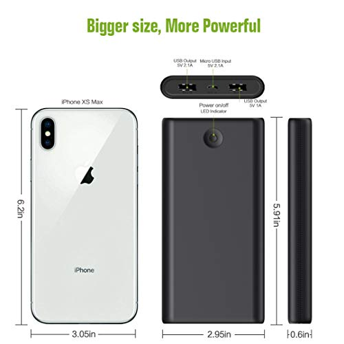 Portable Charger Power Bank 25800mAh,High Capacity High-Speed Dual USB Output Port External Battery Pack Ultra Compact Slim Phone Charger for Smart Phones,Android Phones,Tablet and Other Devices