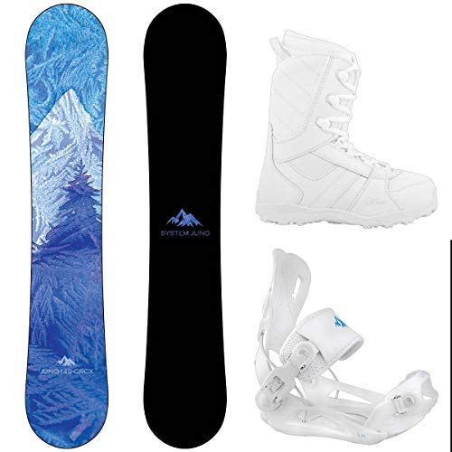 145 snowboard package - 3