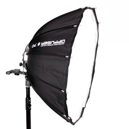 SMDV Speedbox-70 Mobile Dodecagon-Softbox (zwölfeckig) 70 cm Durchmesser für Aufsteckblitze - ideal für anspruchsvolle Strobisten