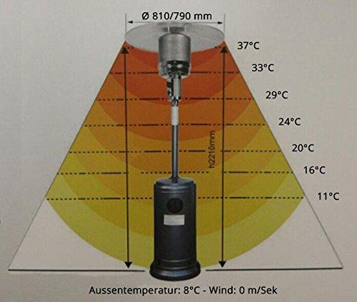 Beach & Pool Terrassenheizer CLASSICO schwarz, 14kW, Heizpilz, Premium Qualität Terrassen-Heizstrahler - 9