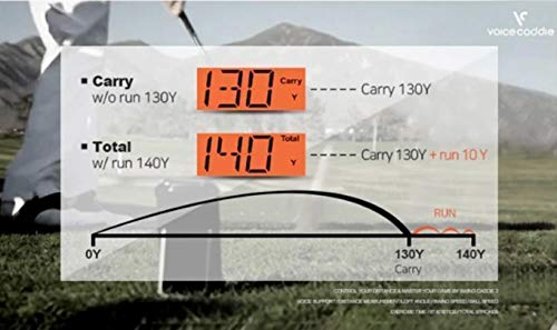 Swing Caddie SC200 Plus+ Portable Golf Launch Monitor by Voice Caddie Power Bundle | Extra AAA Batteries (4-Pack), PlayBetter Portable Charger & Protective Case | Doppler Radar | Smash Factor