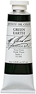green earth oil paint