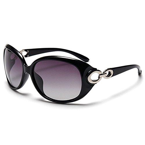 BLDEN Gafas de Sol Mujer Polarizadas, Anti-Reflejo 100% UV Ojos Proteccion Estiloso Ovaladas Gafas Marco Grande (negro)